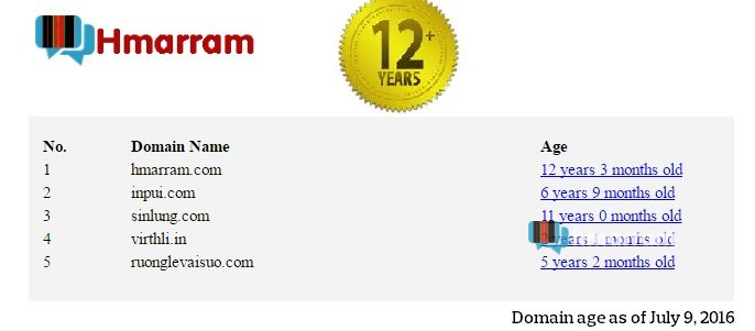 12 Years & 3 Months… Hmarram.com Oldest and Longest Surviving Hmar Website